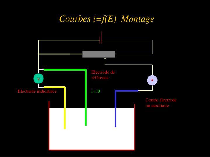 Electrode de référence