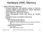 hardware hw memory