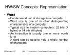 hw sw concepts representation22