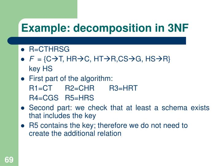 Example: decomposition in 3NF