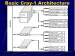 basic cray 1 architecture25