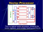vector processor