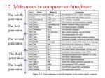 1 2 milestones in computer architechture