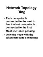 network topology ring