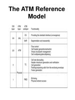 the atm reference model120