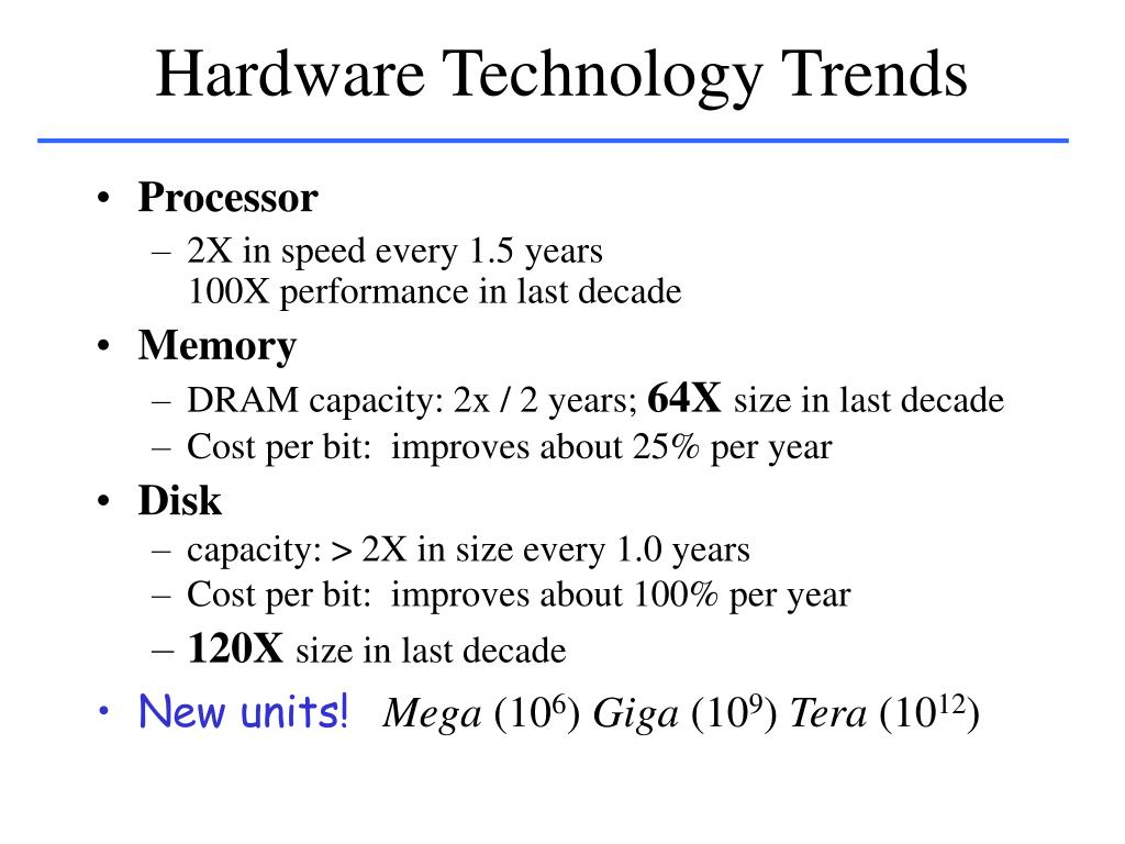 Hardware Technology Trends