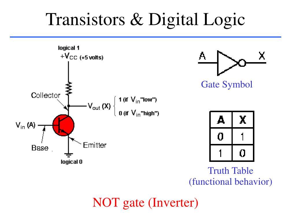 Transistors & Digital Logic