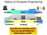 history of computer engineering