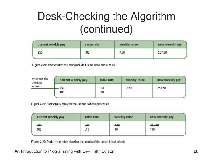 Desk-Checking the Algorithm (continued)