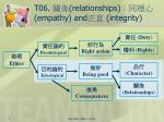 t06 relationships empathy and integrity1