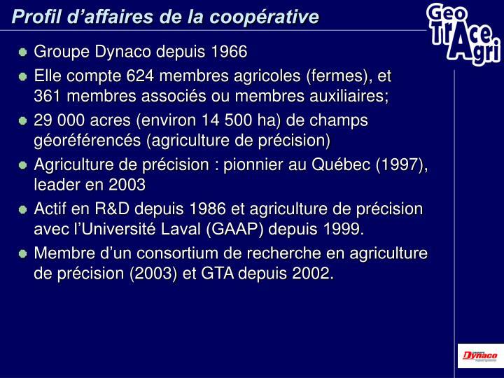 Profil d affaires de la coop rative