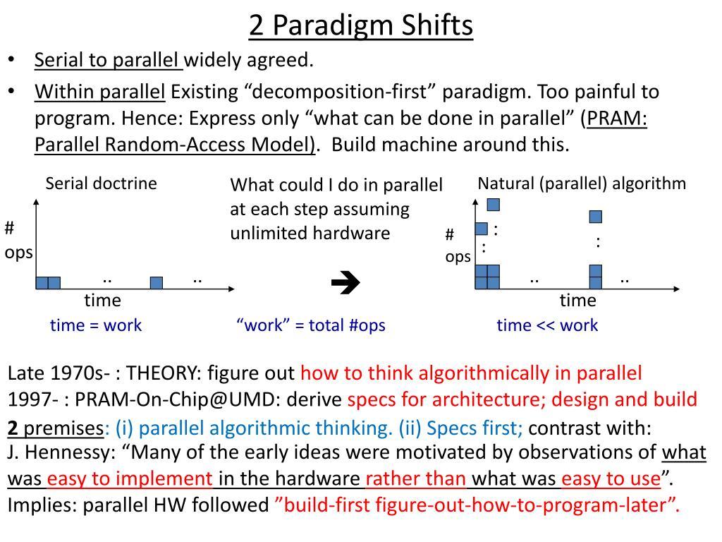 2 Paradigm Shifts