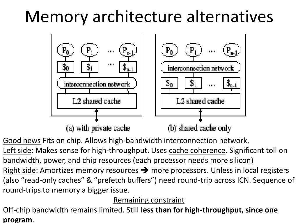 Memory architecture alternatives