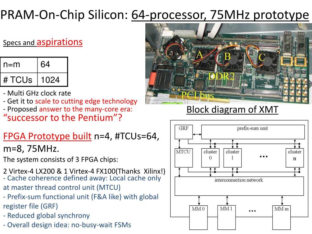 PRAM-On-Chip Silicon: