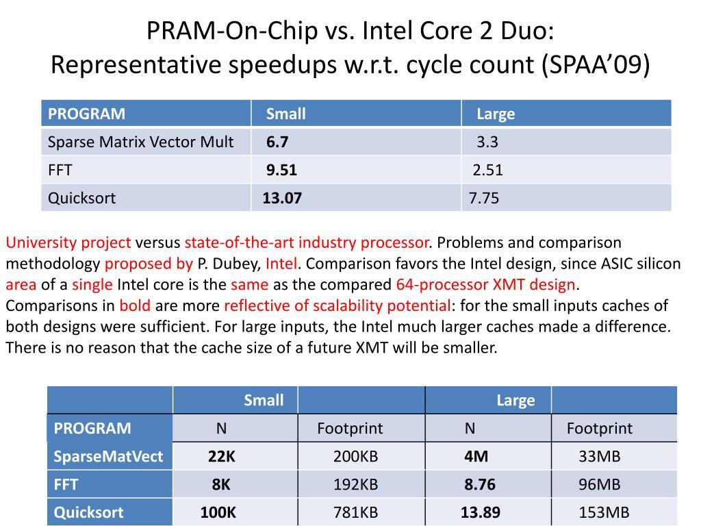 PRAM-On-Chip vs. Intel Core 2 Duo: