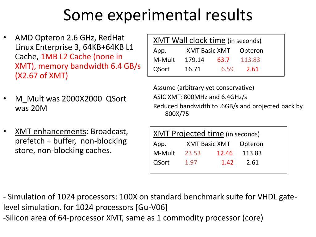 AMD Opteron 2.6 GHz, RedHat Linux Enterprise 3, 64KB+64KB L1 Cache,