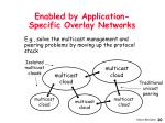 enabled by application specific overlay networks