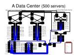 a data center 500 servers
