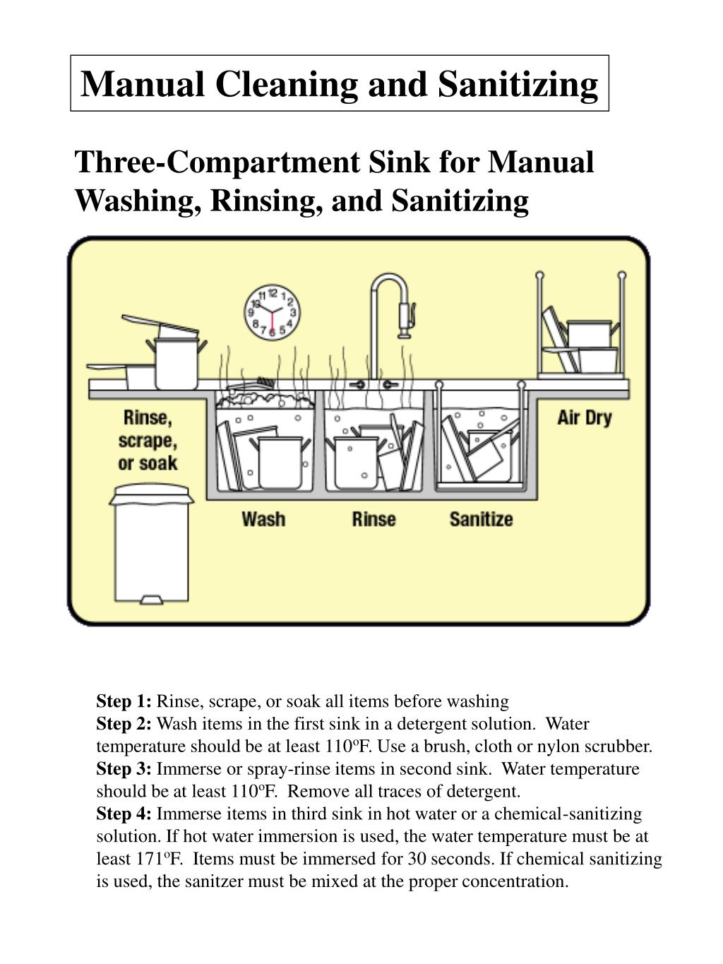 Manual Cleaning and Sanitizing