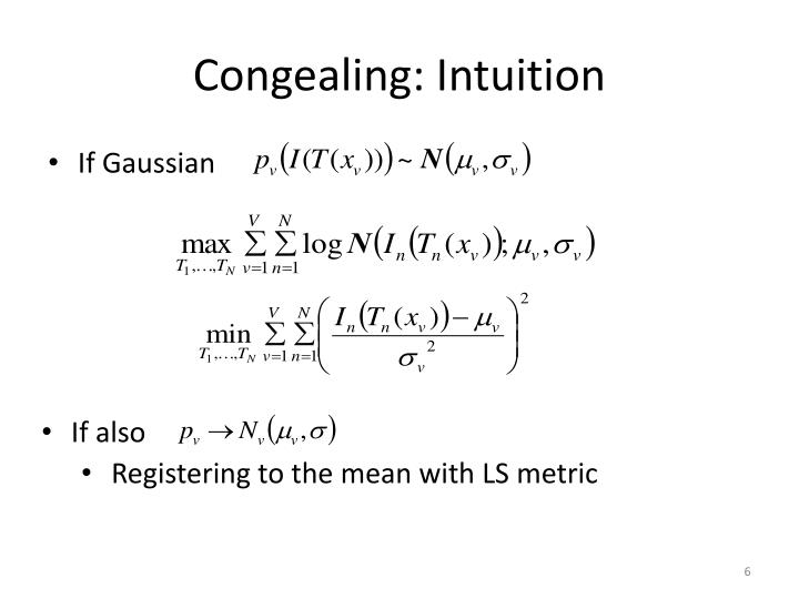 Congealing: Intuition