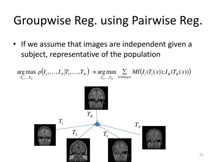 Groupwise Reg. using Pairwise Reg.