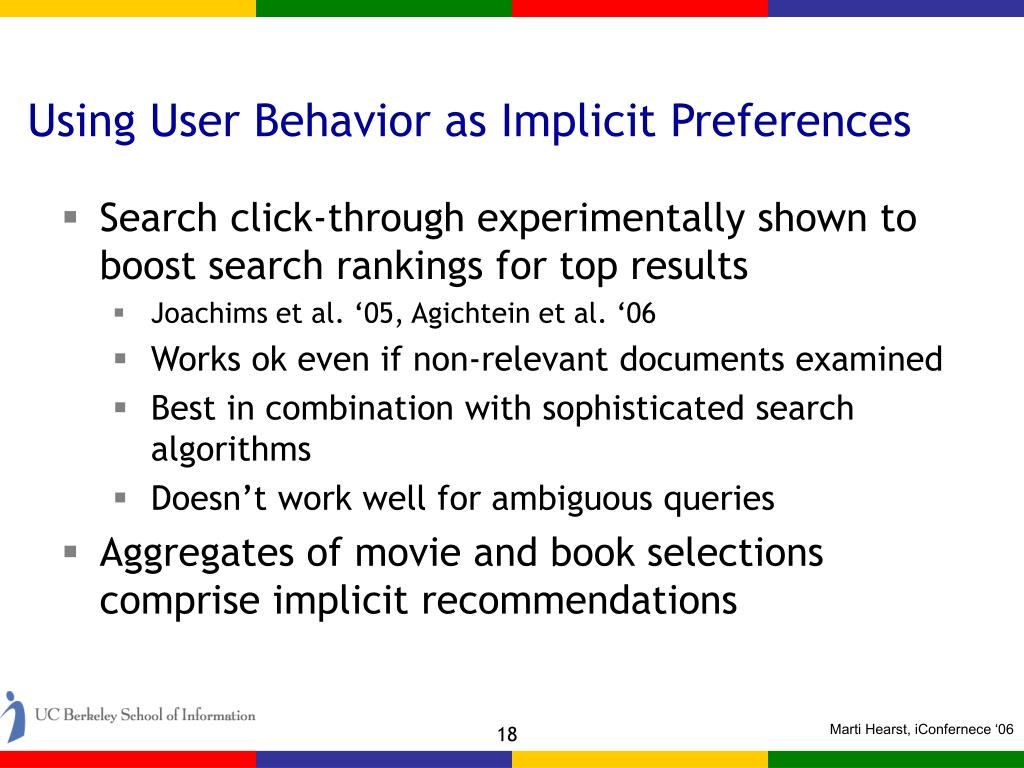 Using User Behavior as Implicit Preferences