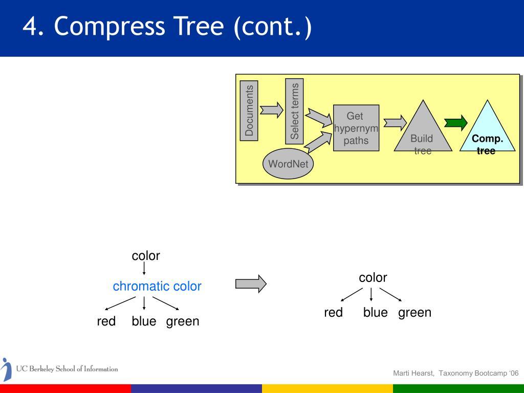 4. Compress Tree (cont.)