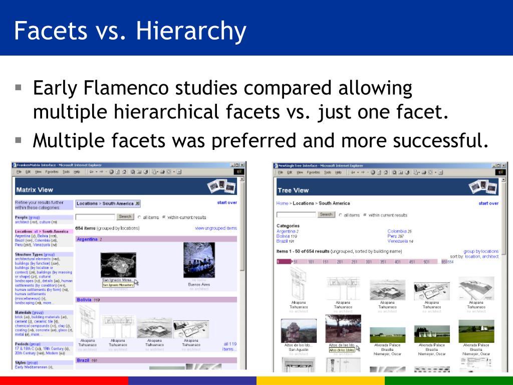Facets vs. Hierarchy