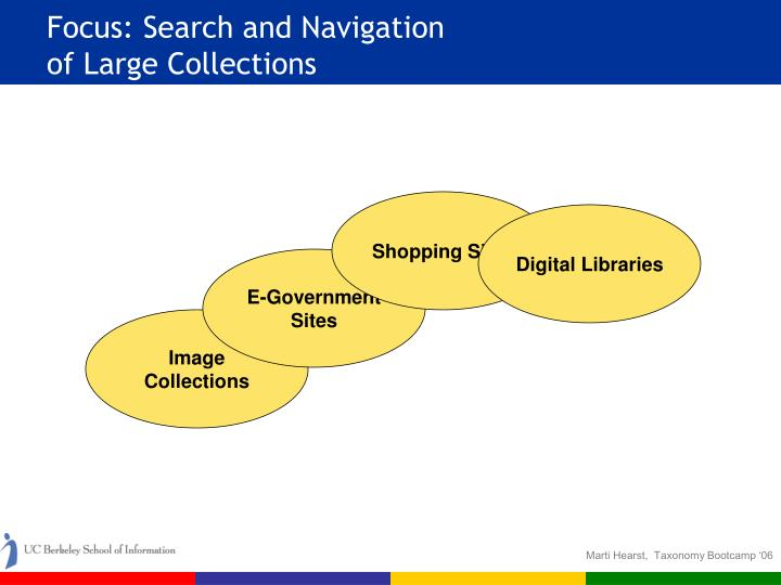 Focus search and navigation of large collections
