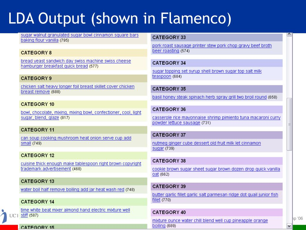 LDA Output (shown in Flamenco)