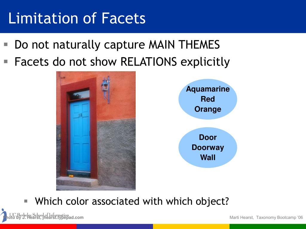 Limitation of Facets
