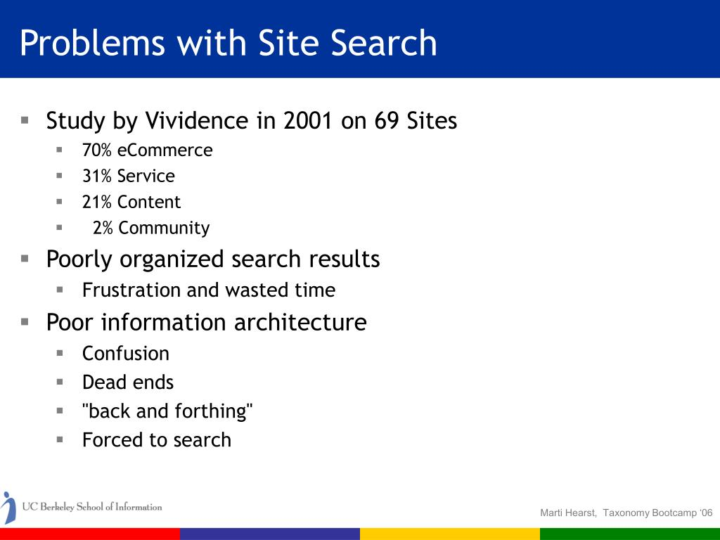 Problems with Site Search