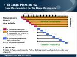 1 el largo plazo en rc base reclamaci n contra base ocurrencia