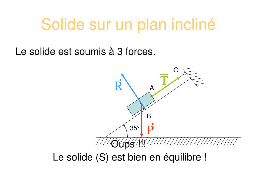 Ppt Solide Sur Un Plan Incline Powerpoint Presentation Free Download Id 902606