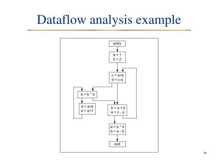 Dataflow analysis example
