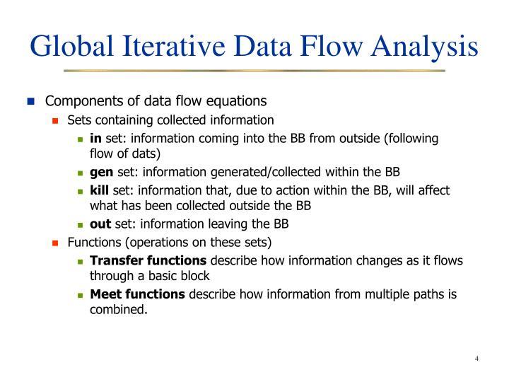 Global Iterative Data Flow Analysis