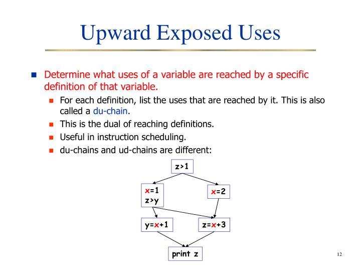 Upward Exposed Uses