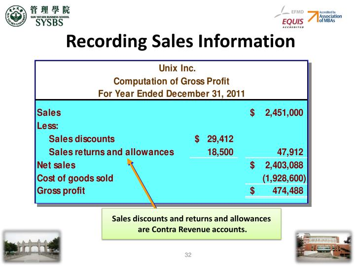 Sales discounts and