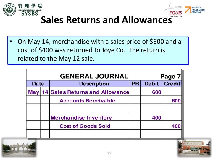 On May 14, merchandise with a sales price of $600 and a cost of $400 was returned to