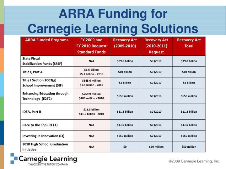 ARRA Funding for