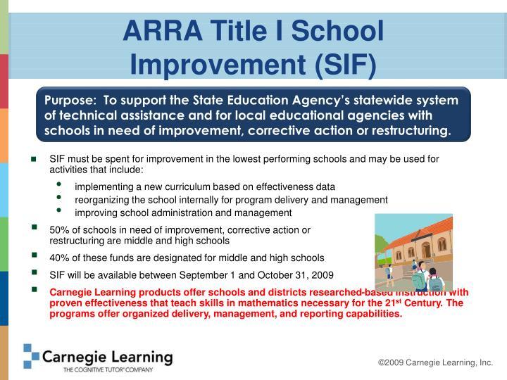 ARRA Title I School Improvement (SIF)