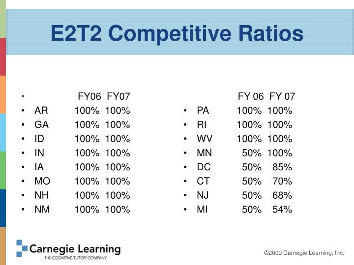 E2T2 Competitive Ratios