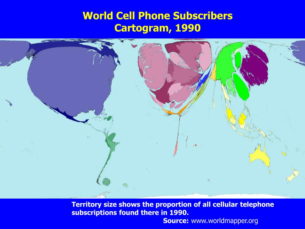 World Cell Phone Subscribers