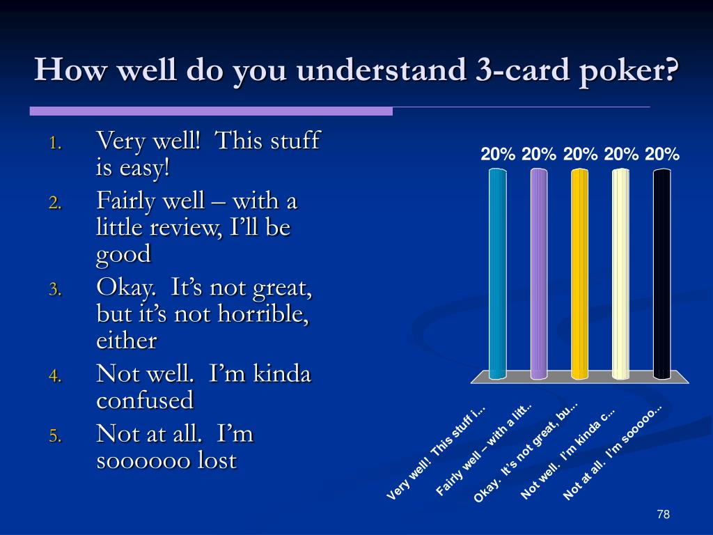 How well do you understand 3-card poker?
