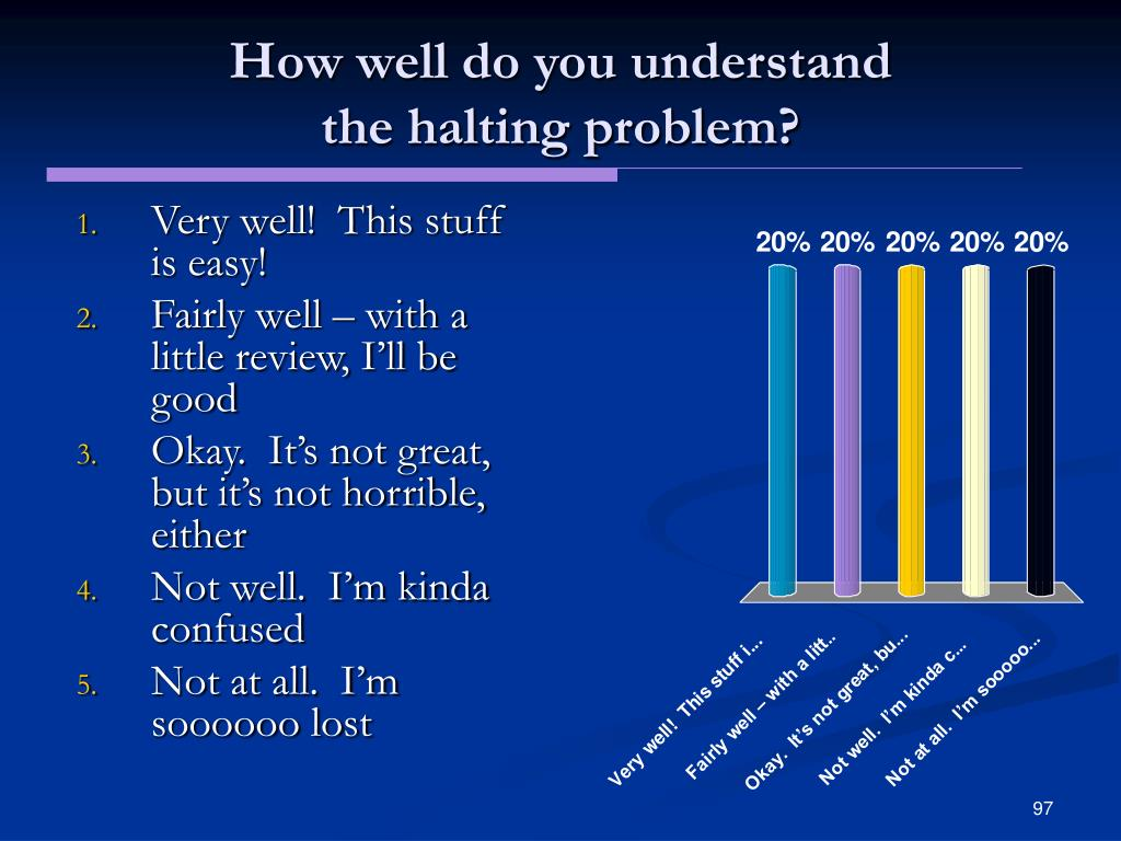 How well do you understand