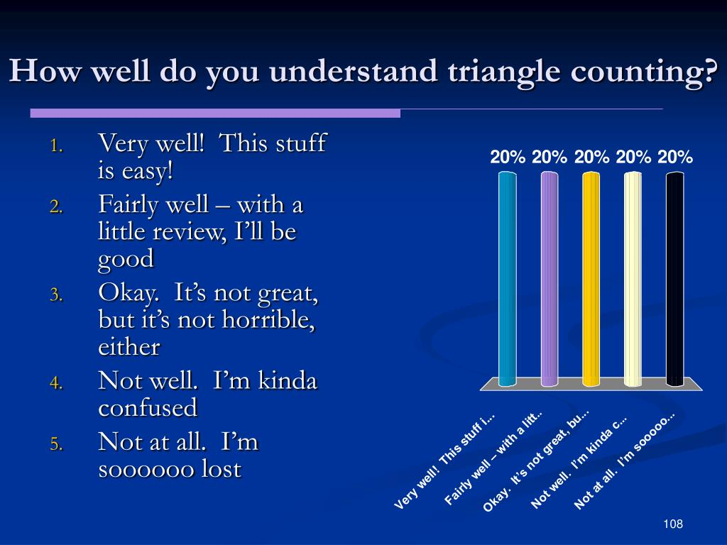How well do you understand triangle counting?