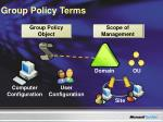 group policy terms