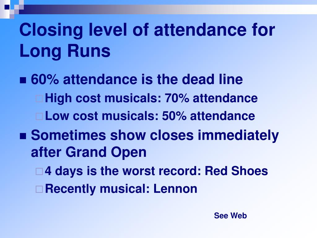 Closing level of attendance for Long Runs