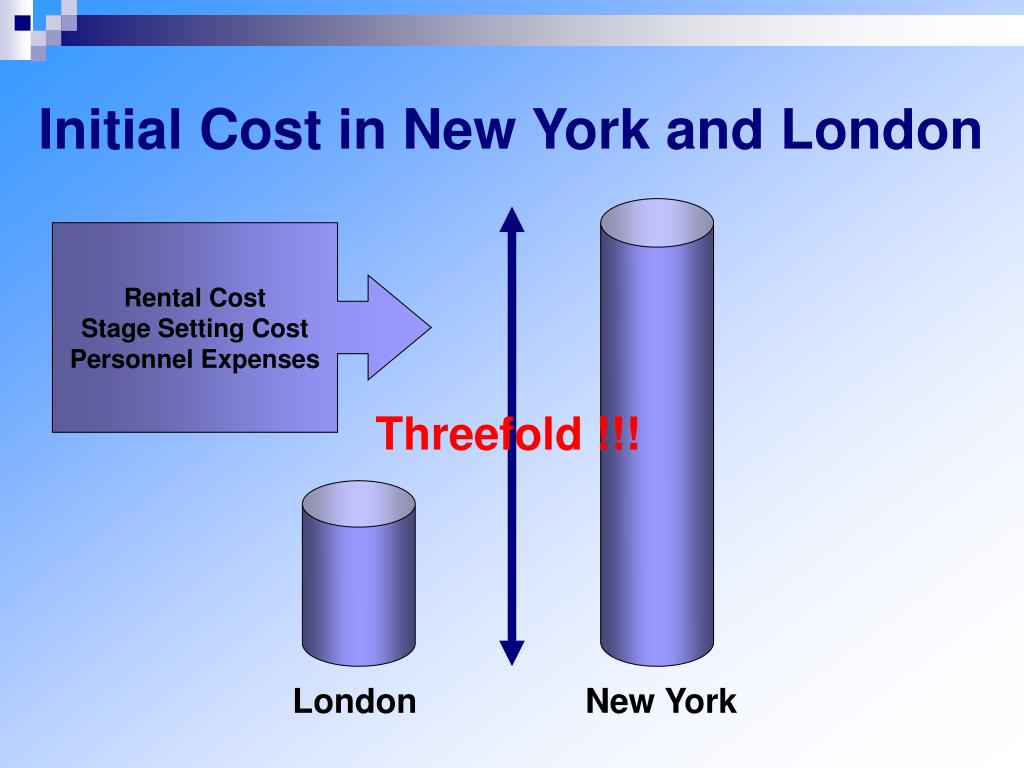 Initial Cost in New York and London