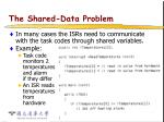 the shared data problem